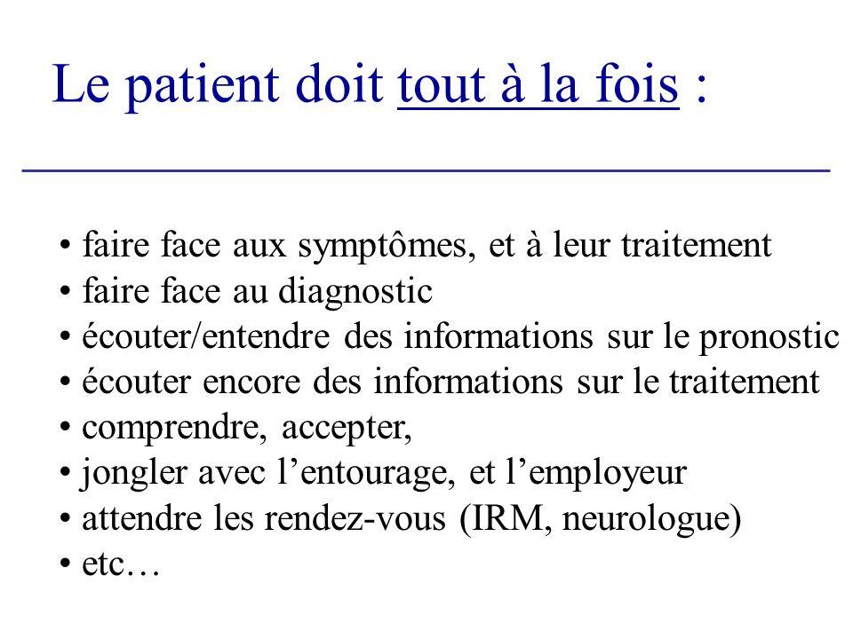 Le patient doit tout à la fois :