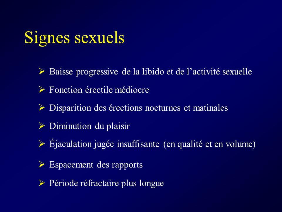 Signes sexuels Baisse progressive de la libido et de l'activité sexuelle. Fonction érectile médiocre.