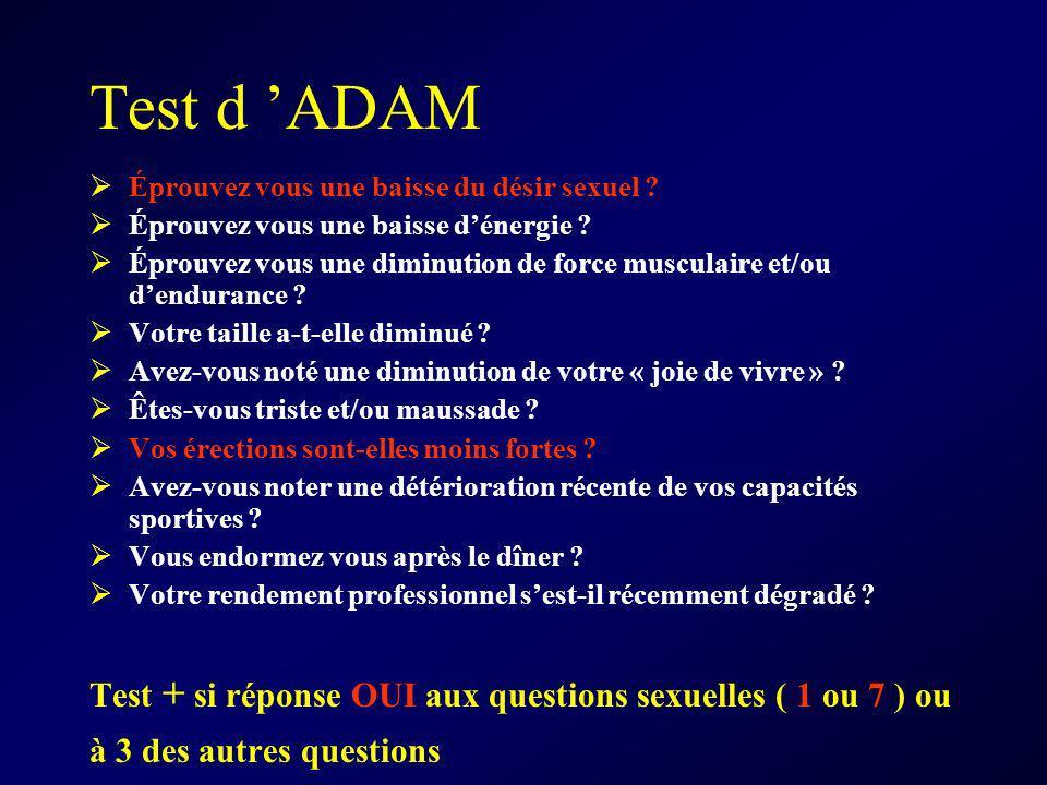 Test d 'ADAM Éprouvez vous une baisse du désir sexuel Éprouvez vous une baisse d'énergie