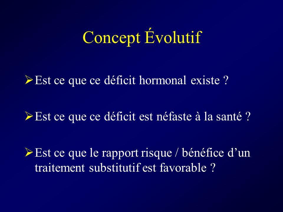 Concept Évolutif Est ce que ce déficit hormonal existe