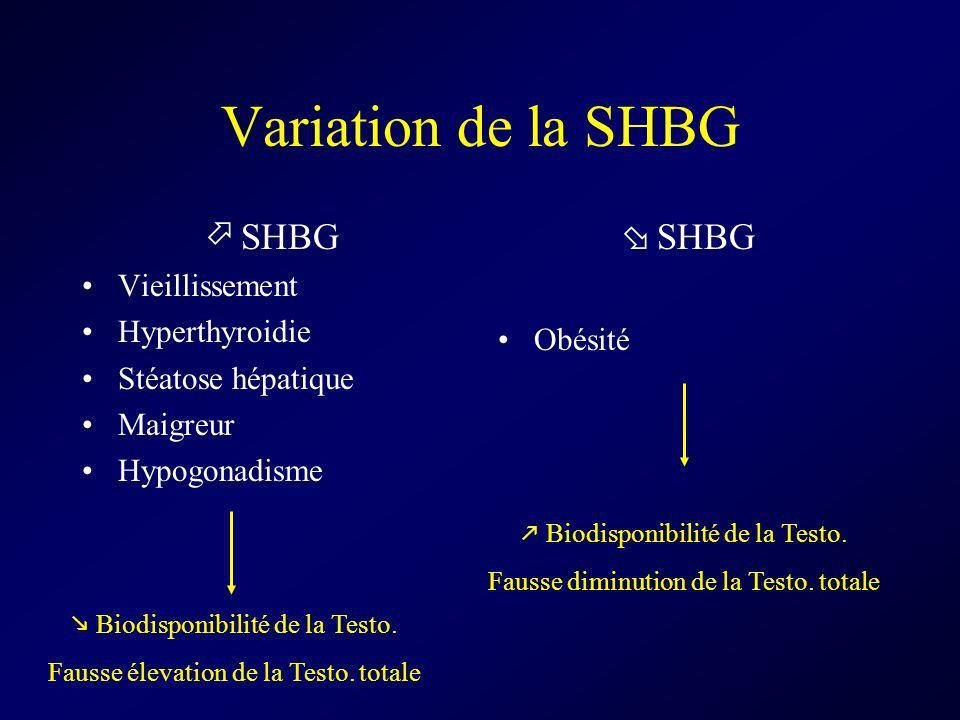 Variation de la SHBG SHBG SHBG Vieillissement Hyperthyroidie Obésité