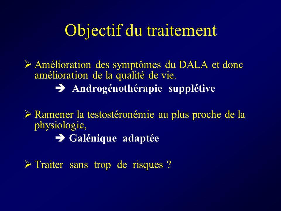 Objectif du traitement
