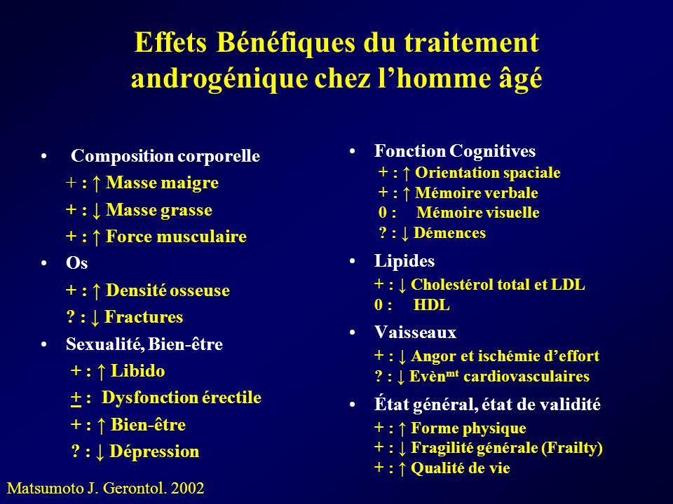 Effets Bénéfiques du traitement androgénique chez l'homme âgé
