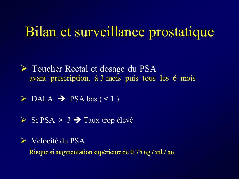 Bilan et surveillance prostatique