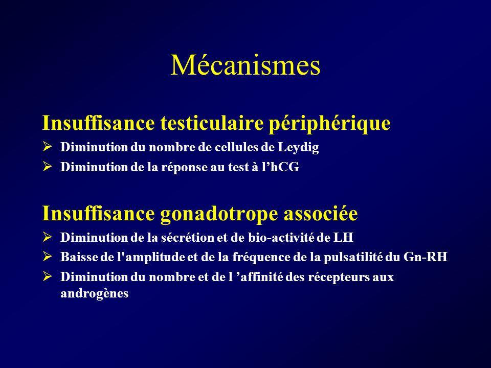 Mécanismes Insuffisance testiculaire périphérique