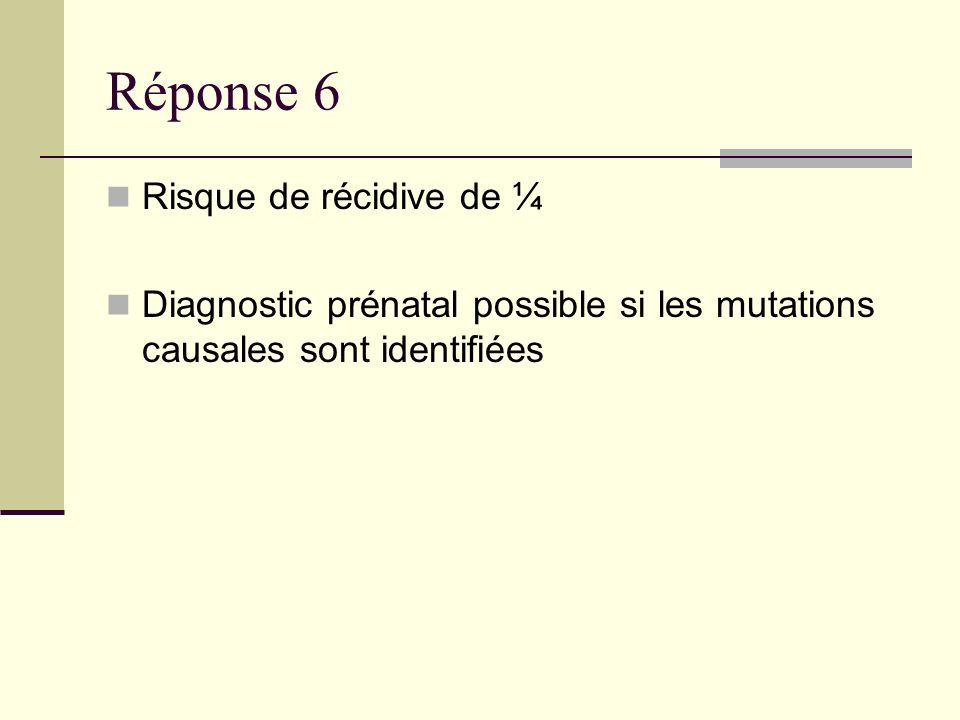 Réponse 6 Risque de récidive de ¼