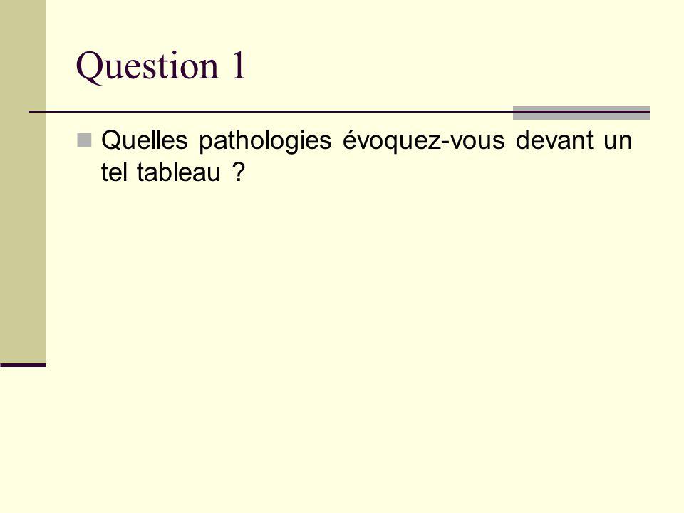 Question 1 Quelles pathologies évoquez-vous devant un tel tableau