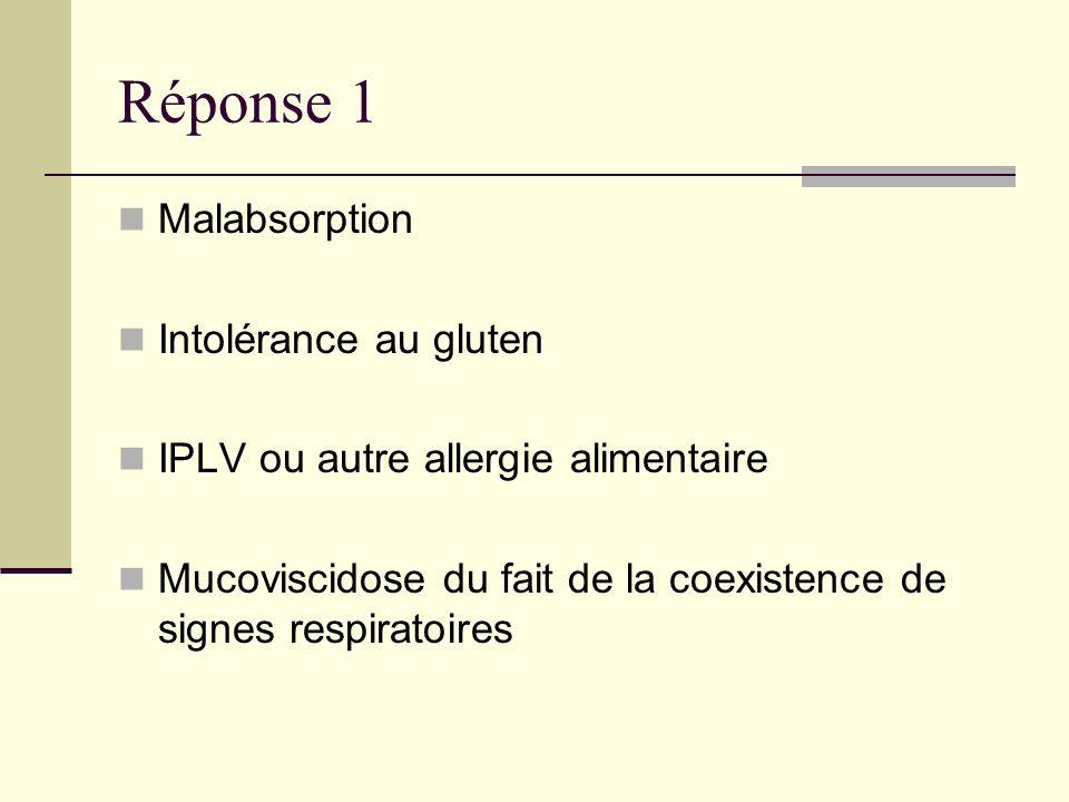 Réponse 1 Malabsorption Intolérance au gluten