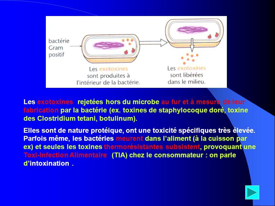 Les exotoxines* rejetées hors du microbe au fur et à mesure de leur fabrication par la bactérie (ex. toxines de staphylocoque doré, toxine des Clostridium tetani, botulinum).
