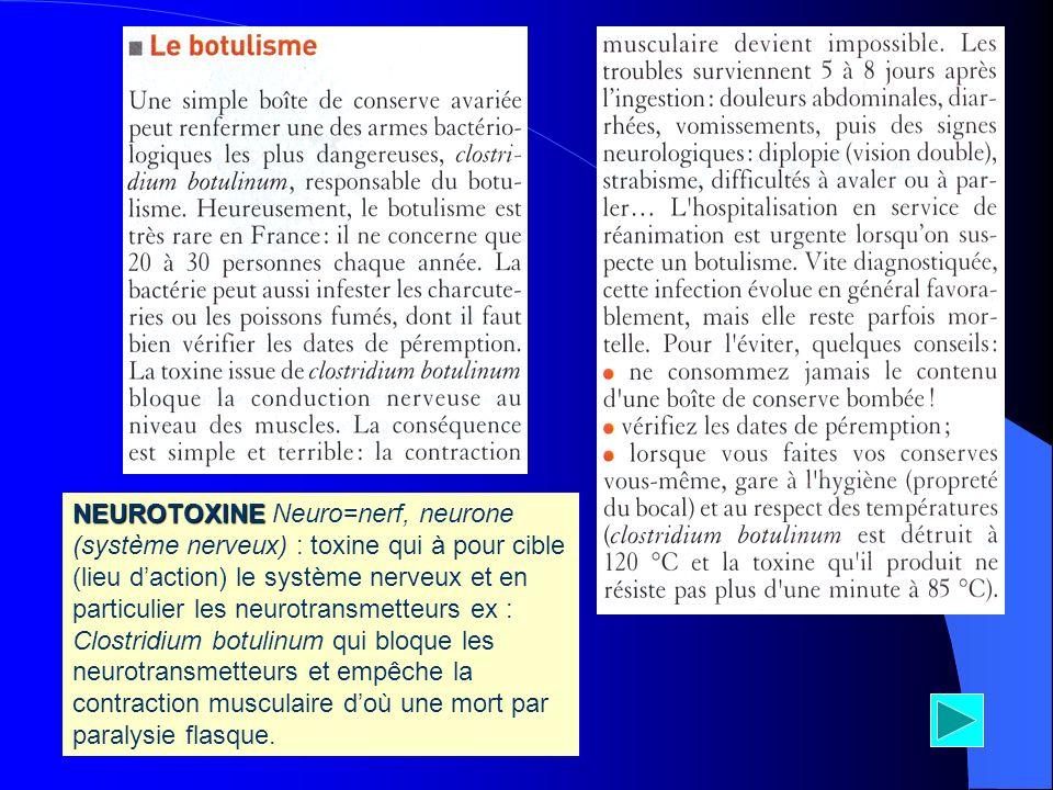 NEUROTOXINE Neuro=nerf, neurone (système nerveux) : toxine qui à pour cible (lieu d'action) le système nerveux et en particulier les neurotransmetteurs ex : Clostridium botulinum qui bloque les neurotransmetteurs et empêche la contraction musculaire d'où une mort par paralysie flasque.