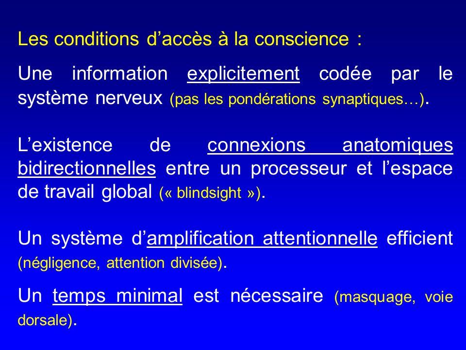 Les conditions d'accès à la conscience :