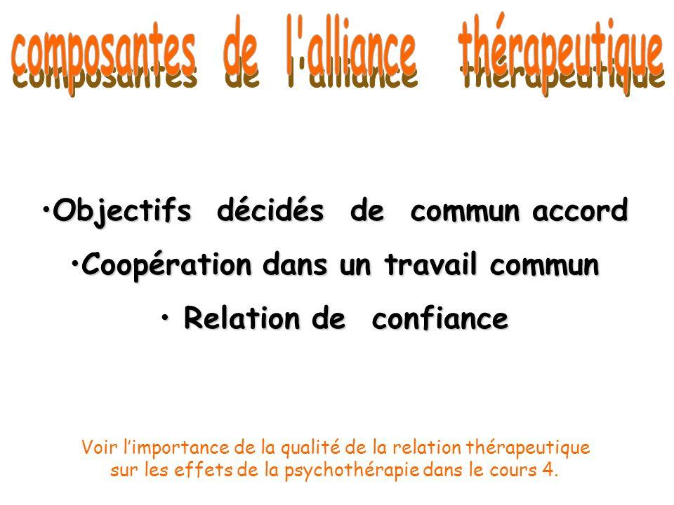 composantes de l alliance thérapeutique