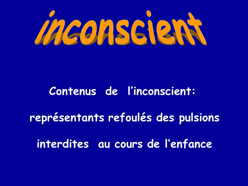 inconscient Contenus de l'inconscient: