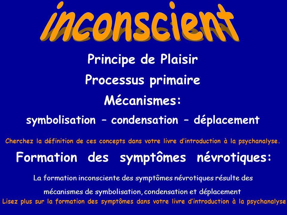 inconscient Principe de Plaisir Processus primaire Mécanismes: