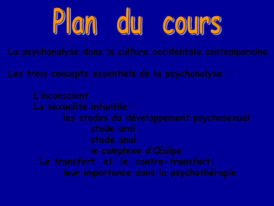 Plan du cours La psychanalyse dans la culture occidentale contemporaine. Les trois concepts essentiels de la psychanalyse :