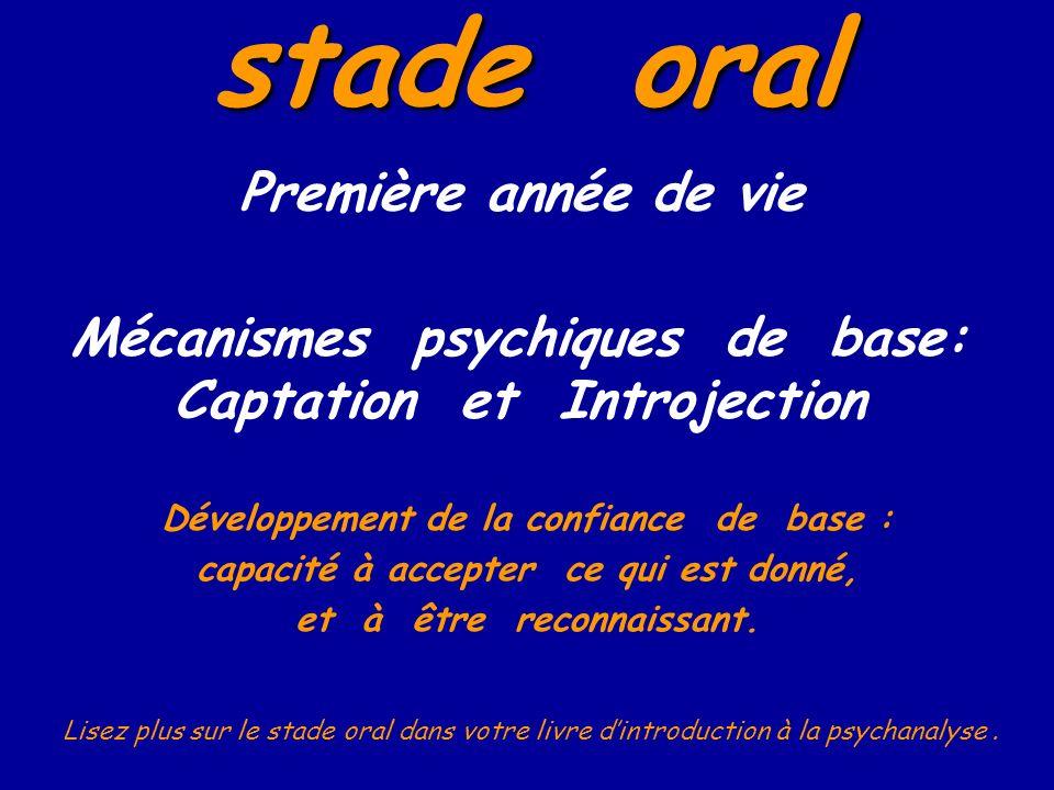 stade oral Première année de vie Mécanismes psychiques de base: