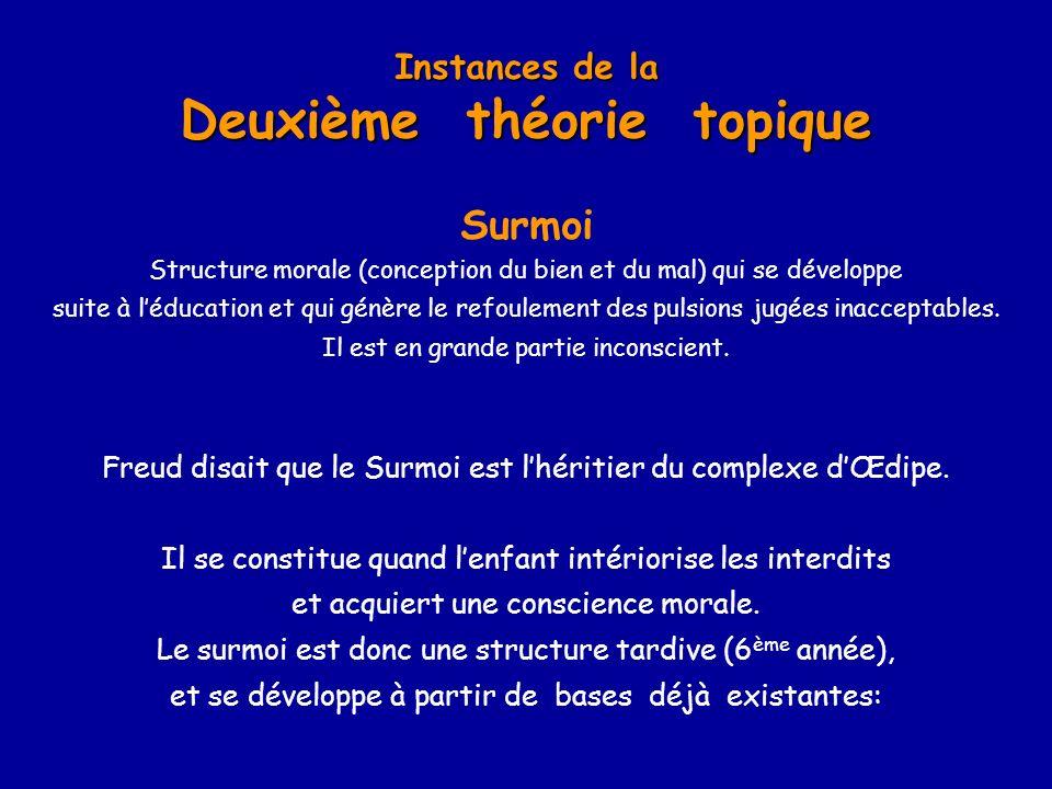 Deuxième théorie topique