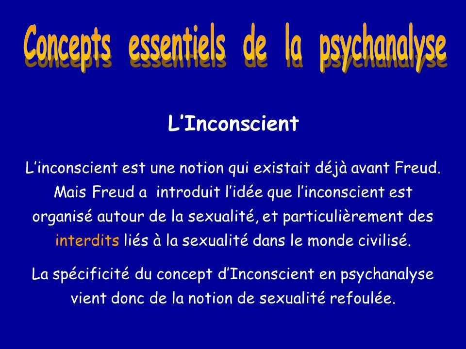 Concepts essentiels de la psychanalyse