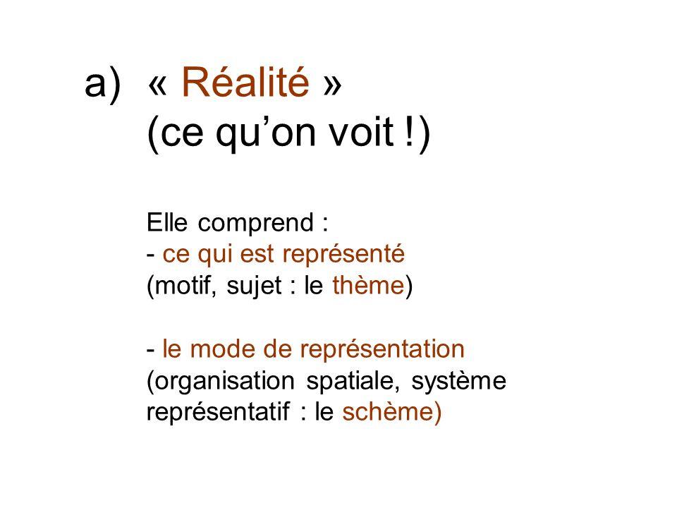 « Réalité » (ce qu'on voit