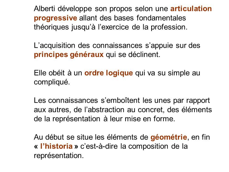 Alberti développe son propos selon une articulation progressive allant des bases fondamentales théoriques jusqu'à l'exercice de la profession.