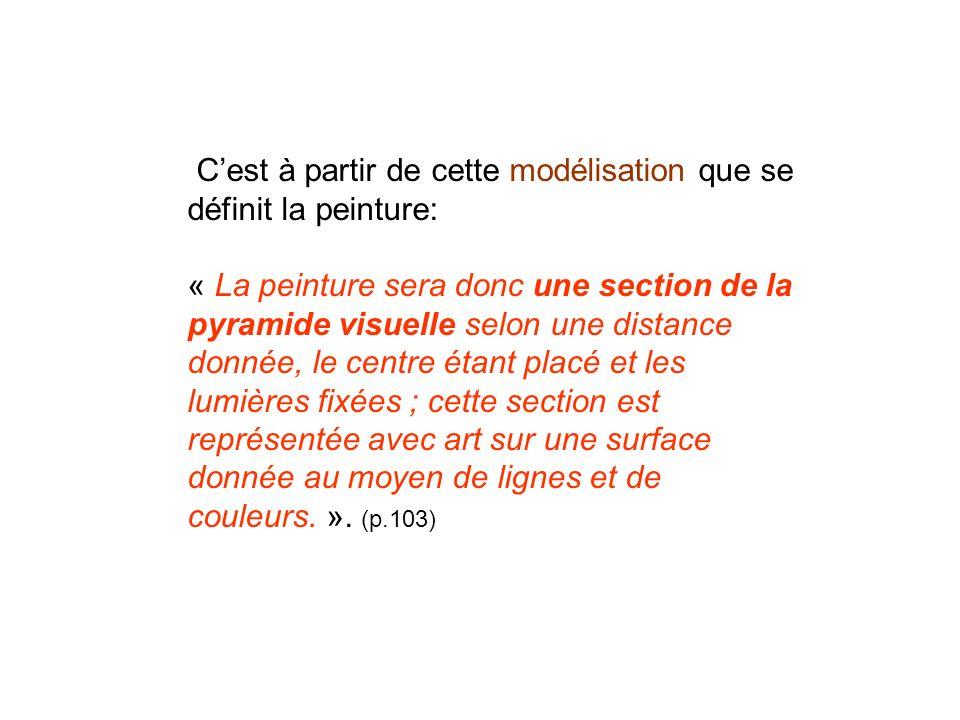 C'est à partir de cette modélisation que se définit la peinture: « La peinture sera donc une section de la pyramide visuelle selon une distance donnée, le centre étant placé et les lumières fixées ; cette section est représentée avec art sur une surface donnée au moyen de lignes et de couleurs. ».