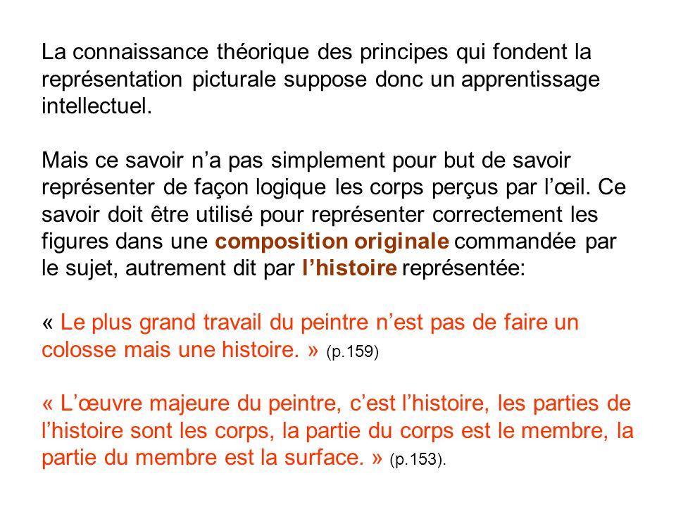 La connaissance théorique des principes qui fondent la représentation picturale suppose donc un apprentissage intellectuel.