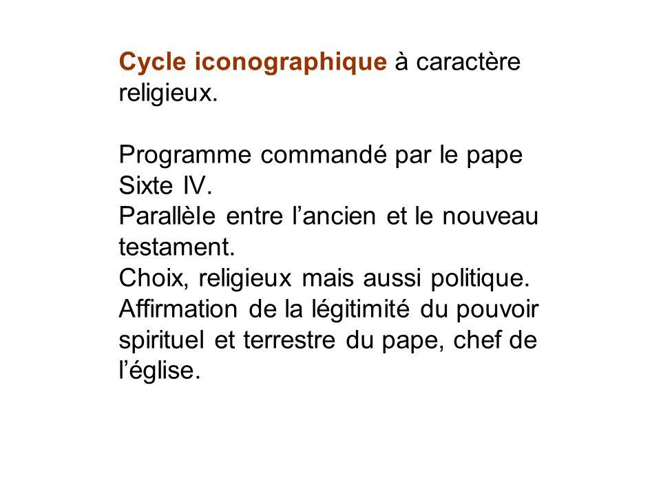Cycle iconographique à caractère religieux
