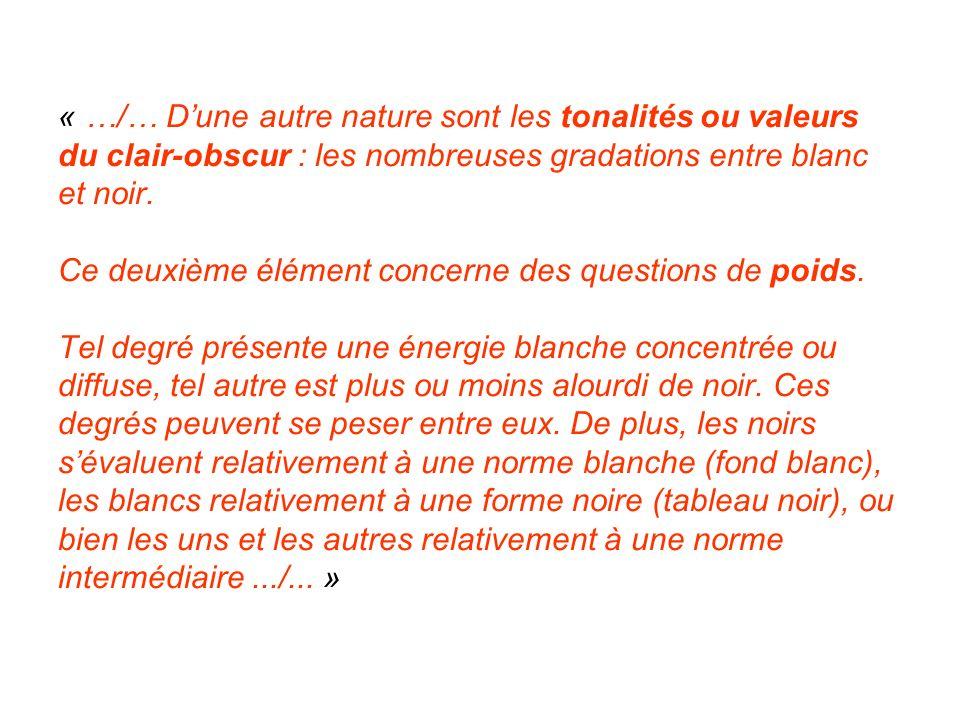 « …/… D'une autre nature sont les tonalités ou valeurs du clair-obscur : les nombreuses gradations entre blanc et noir.