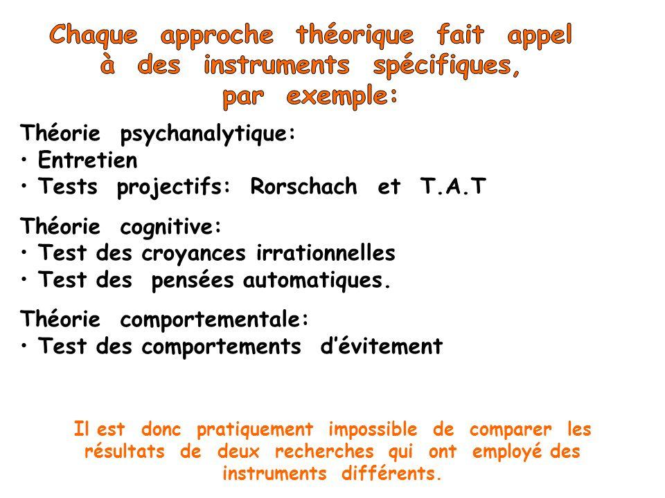 Chaque approche théorique fait appel à des instruments spécifiques,