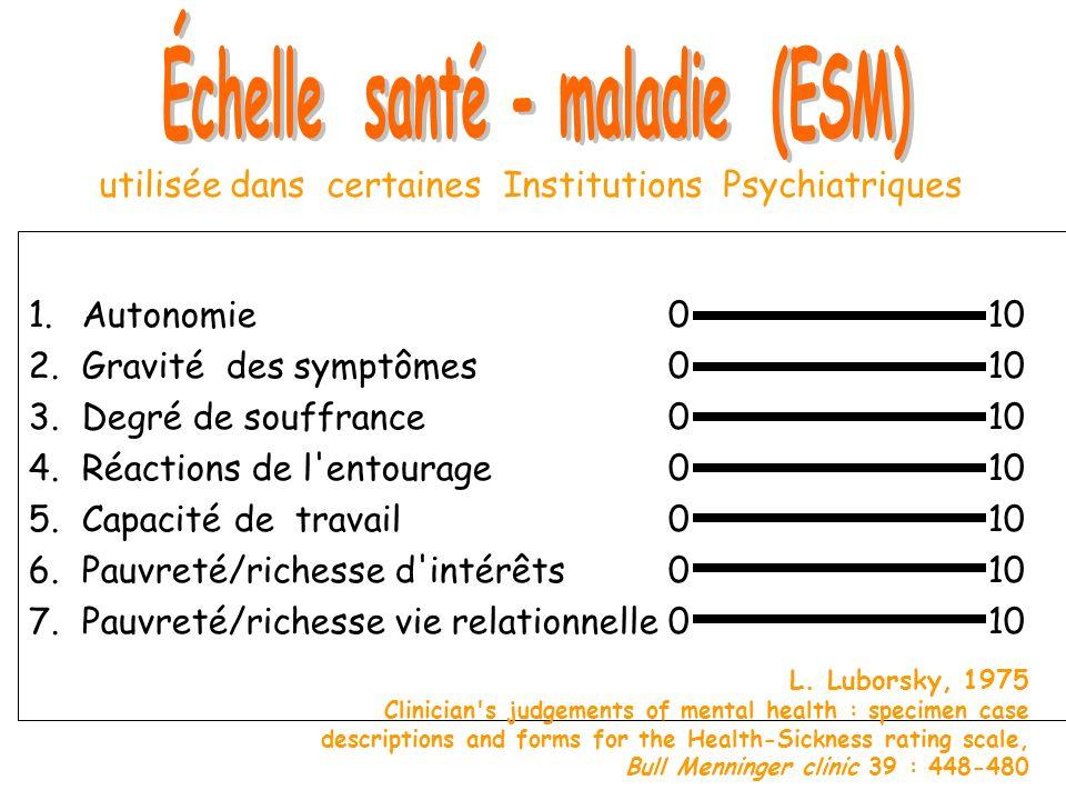 Échelle santé - maladie (ESM)