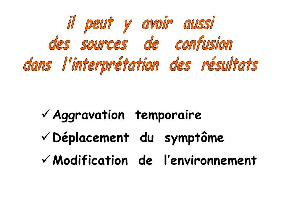 des sources de confusion dans l interprétation des résultats