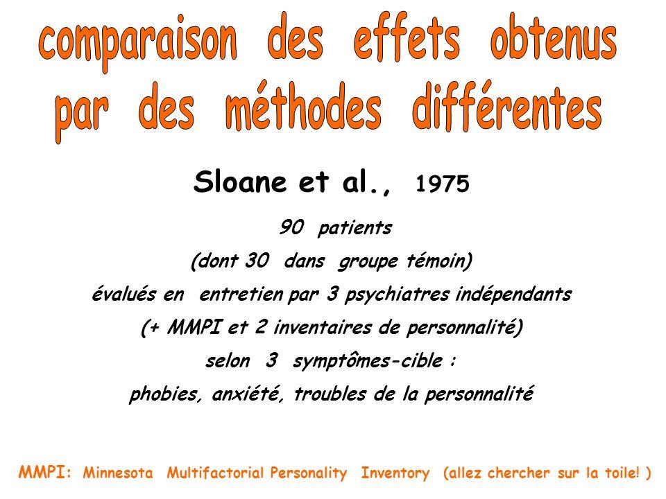 comparaison des effets obtenus par des méthodes différentes