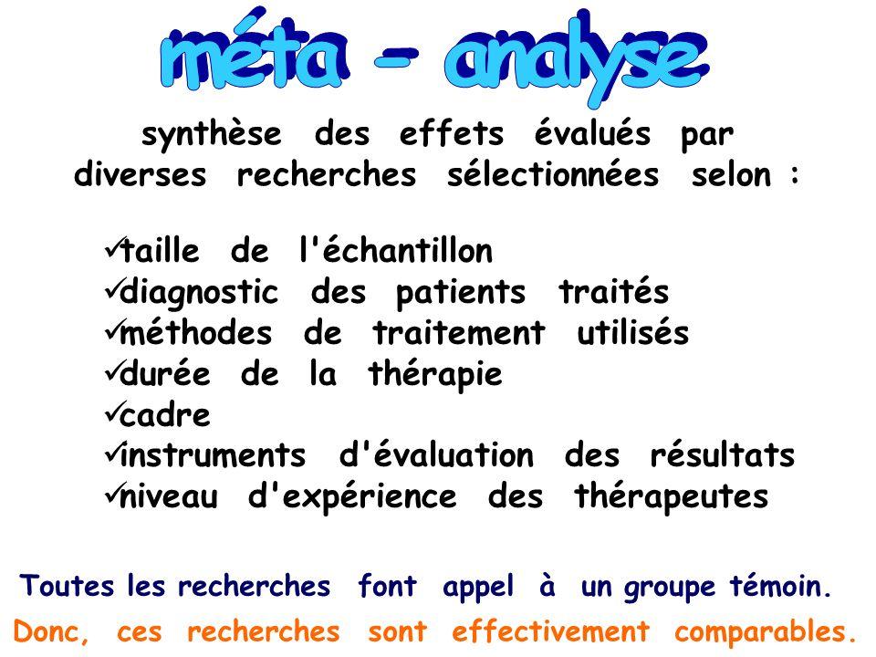 méta - analyse synthèse des effets évalués par