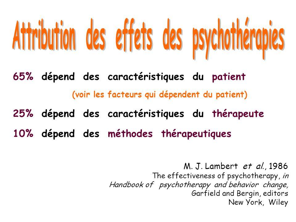 Attribution des effets des psychothérapies