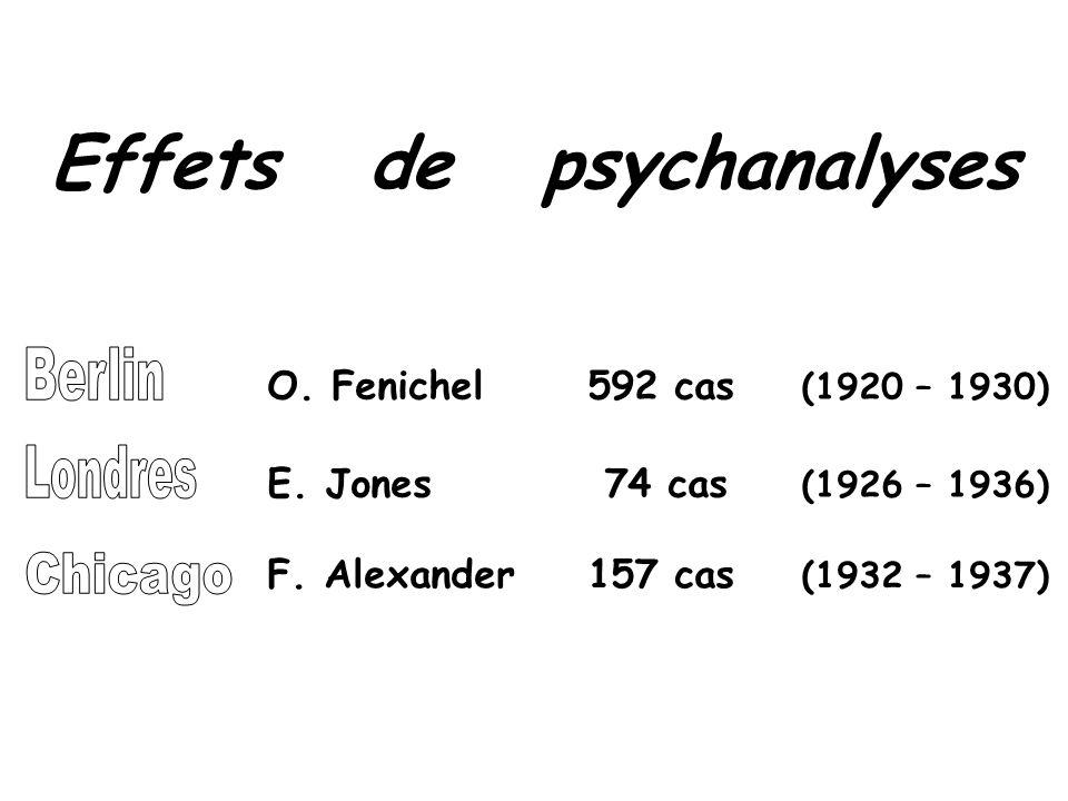 Effets de psychanalyses