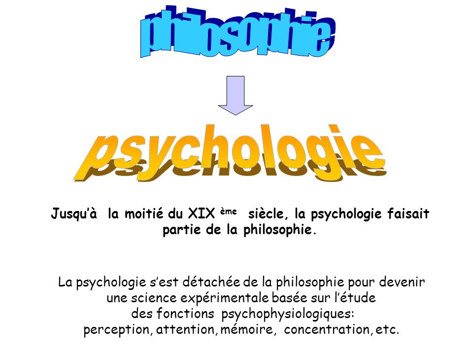 philosophie psychologie