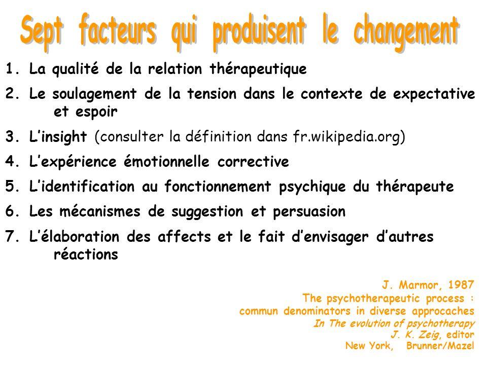 Sept facteurs qui produisent le changement