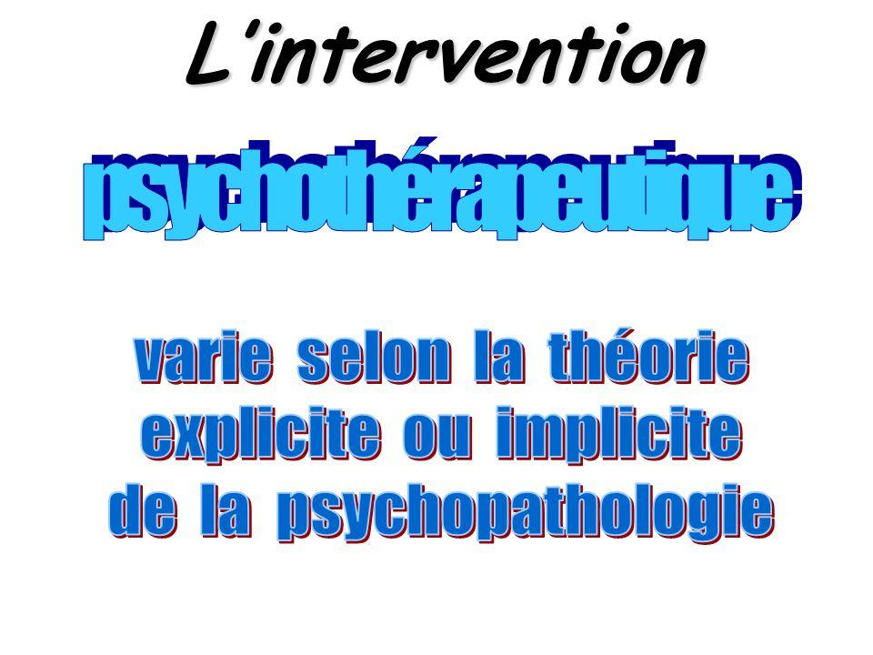 L'intervention psychothérapeutique varie selon la théorie