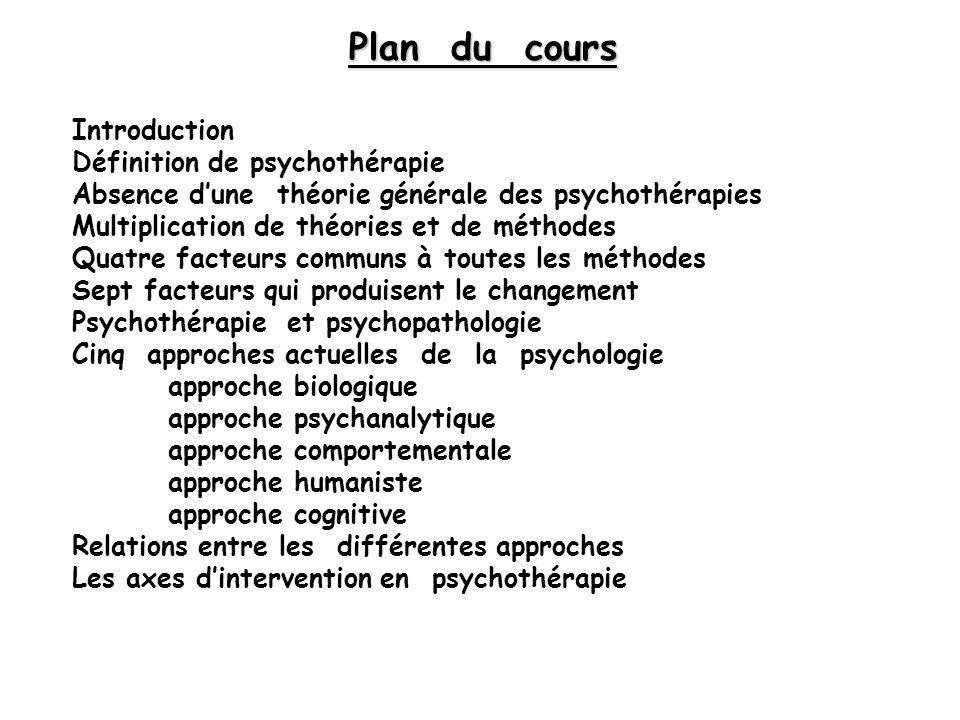 Plan du cours Introduction Définition de psychothérapie