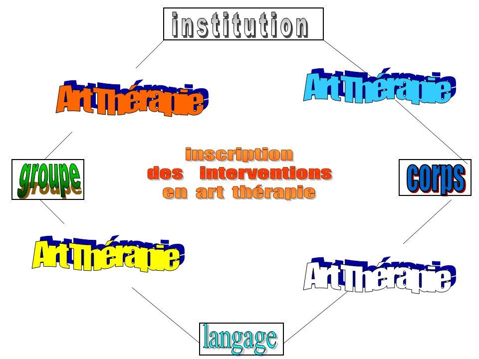 institutionArt Thérapie. Art Thérapie. inscription. des interventions. en art thérapie. groupe.