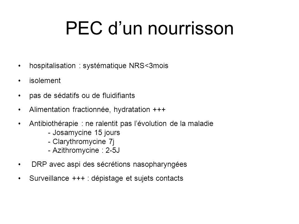PEC d'un nourrisson hospitalisation : systématique NRS<3mois