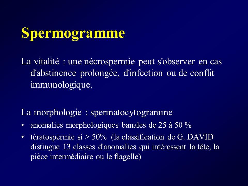 SpermogrammeLa vitalité : une nécrospermie peut s observer en cas d abstinence prolongée, d infection ou de conflit immunologique.