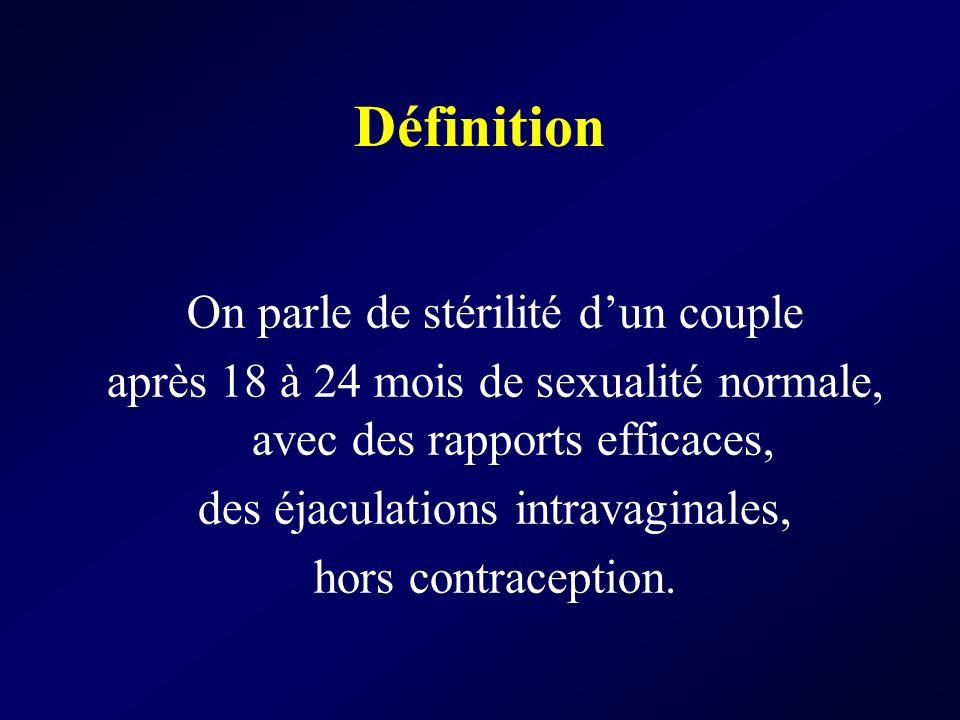 Définition On parle de stérilité d'un couple