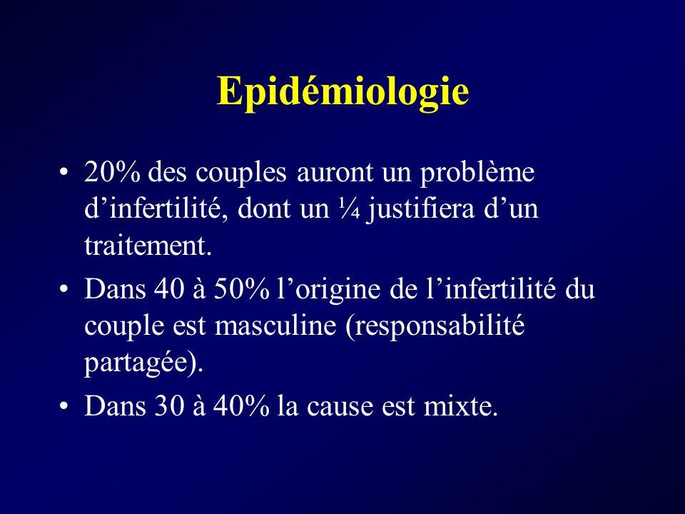 Epidémiologie 20% des couples auront un problème d'infertilité, dont un ¼ justifiera d'un traitement.