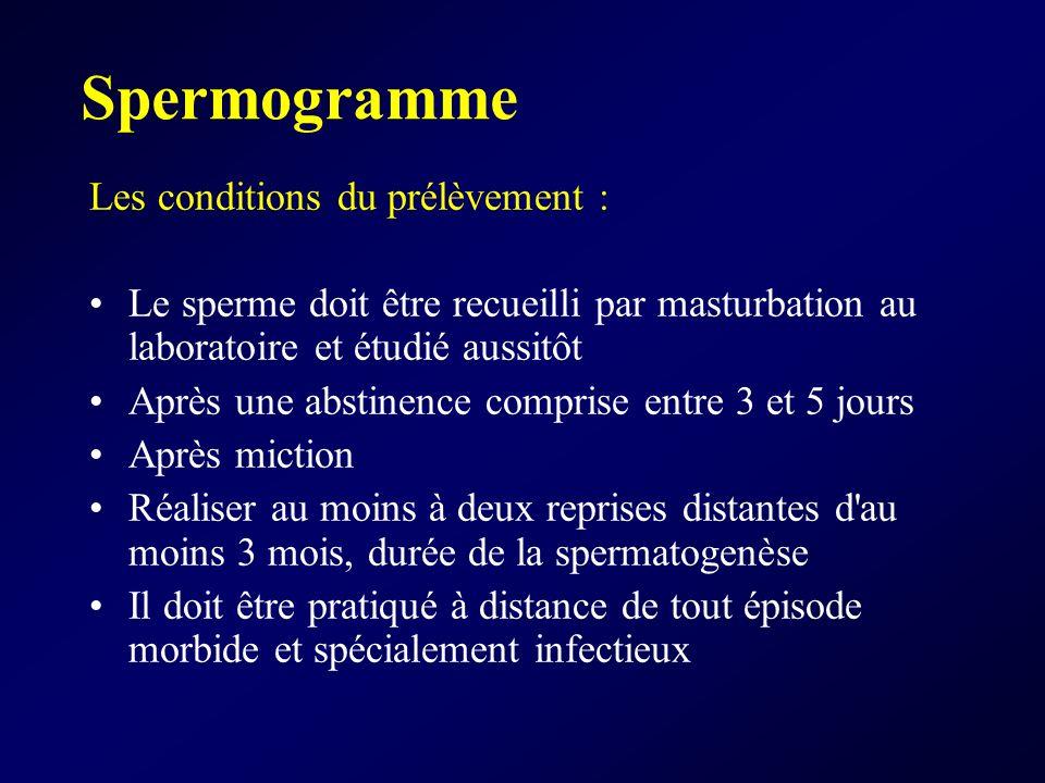Spermogramme Les conditions du prélèvement :