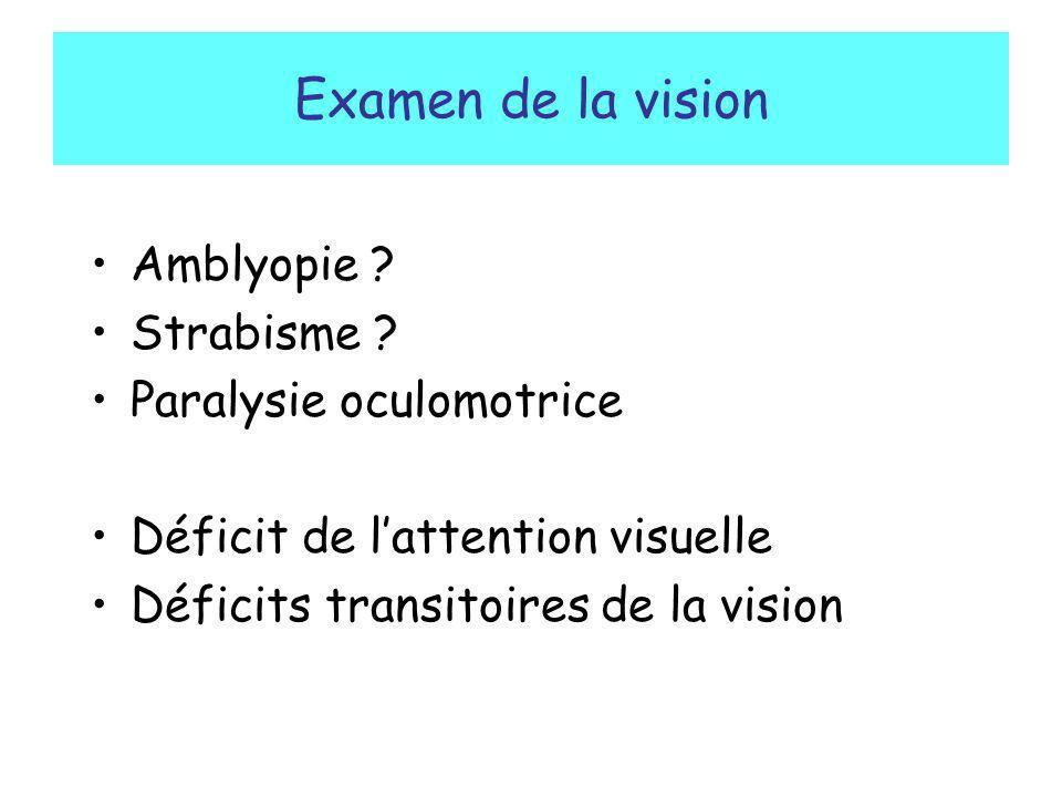 Examen de la vision Amblyopie Strabisme Paralysie oculomotrice