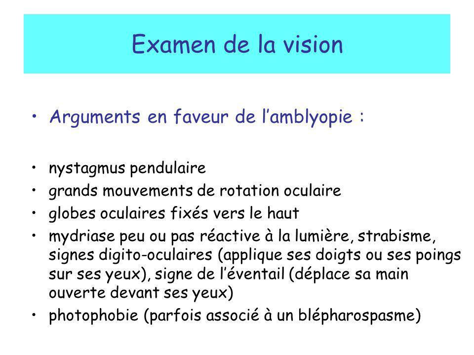 Examen de la vision Arguments en faveur de l'amblyopie :