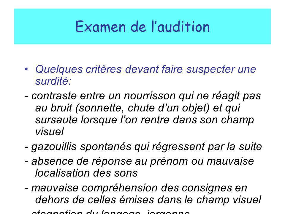 Examen de l'audition Quelques critères devant faire suspecter une surdité: