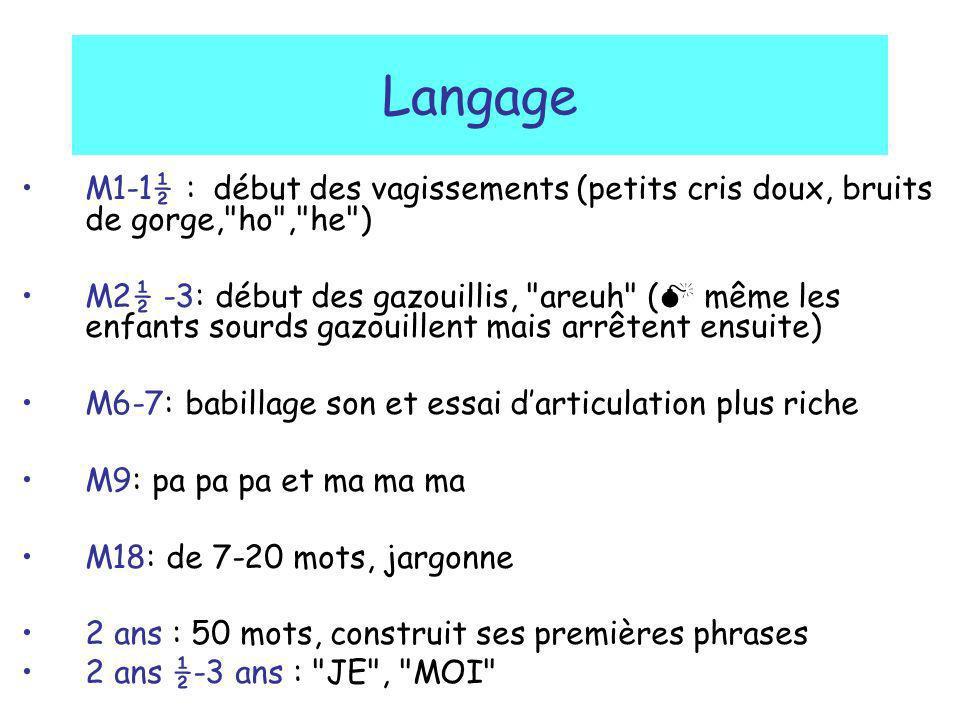 Langage M1-1½ : début des vagissements (petits cris doux, bruits de gorge, ho , he )