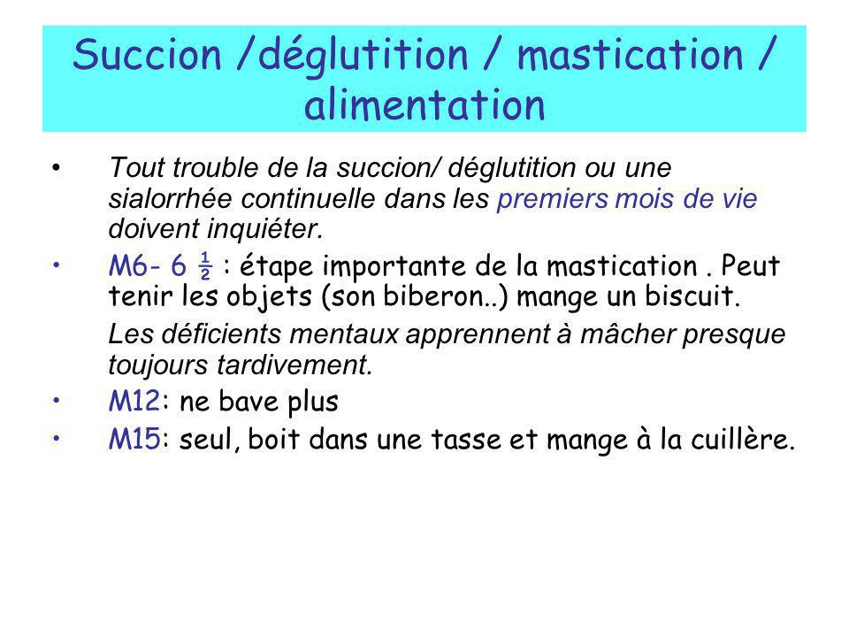 Succion /déglutition / mastication / alimentation